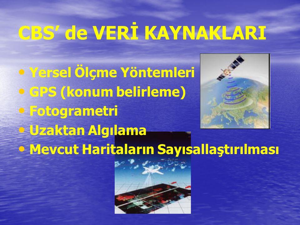 CBS' de VERİ KAYNAKLARI • • Yersel Ölçme Yöntemleri • • GPS (konum belirleme) • • Fotogrametri • • Uzaktan Algılama • • Mevcut Haritaların Sayısallaşt