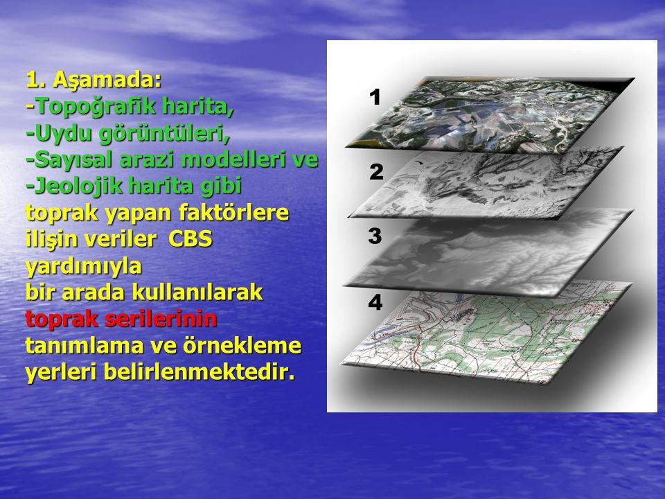 1. Aşamada: -Topoğrafik harita, -Uydu görüntüleri, -Sayısal arazi modelleri ve -Jeolojik harita gibi toprak yapan faktörlere ilişin veriler CBS yardım