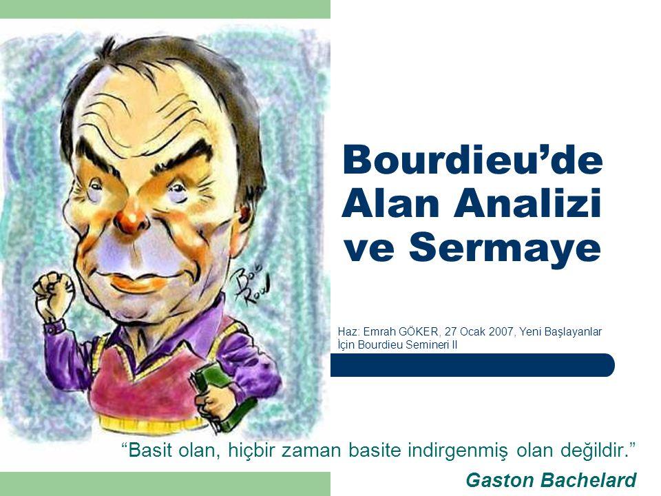 Bourdieu'de Alan Analizi ve Sermaye 1.Alan Teorisi Ne Ola ki.