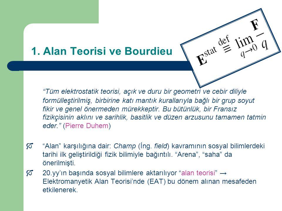 """1. Alan Teorisi ve Bourdieu """"Tüm elektrostatik teorisi, açık ve duru bir geometri ve cebir diliyle formülleştirilmiş, birbirine katı mantık kurallarıy"""