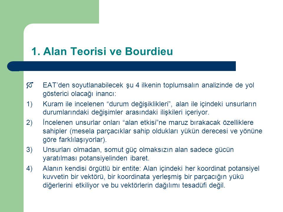 """1. Alan Teorisi ve Bourdieu  EAT'den soyutlanabilecek şu 4 ilkenin toplumsalın analizinde de yol gösterici olacağı inancı: 1)Kuram ile incelenen """"dur"""