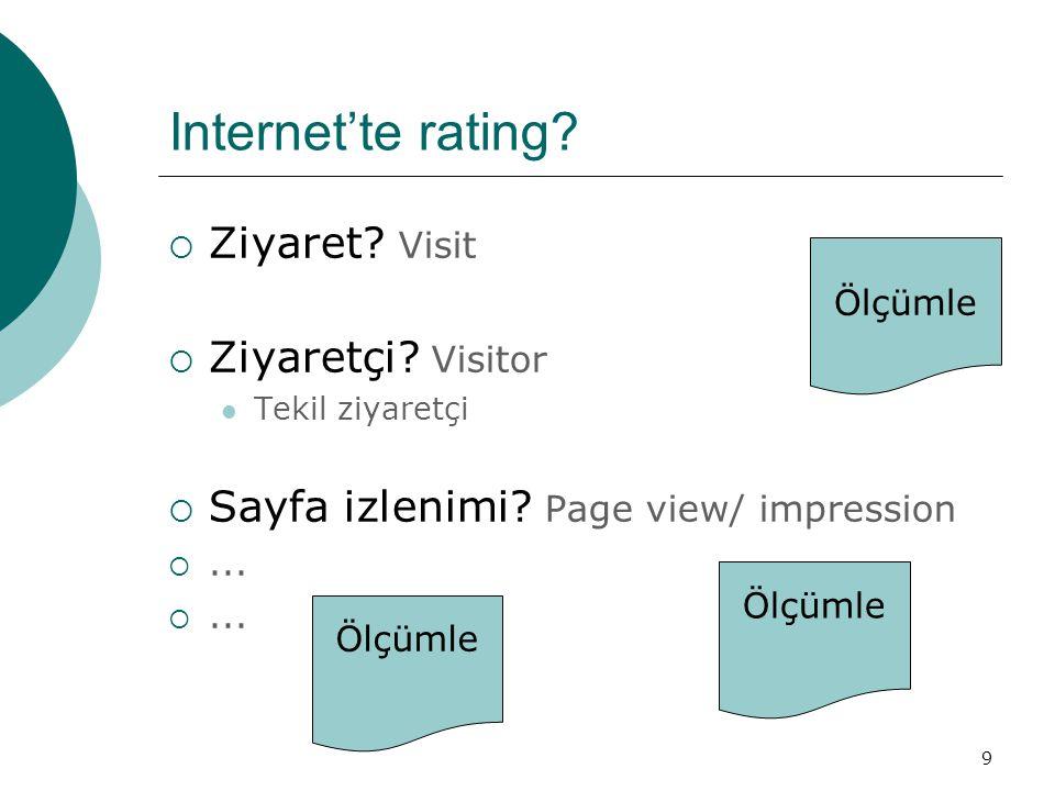 9 Internet'te rating?  Ziyaret? Visit  Ziyaretçi? Visitor  Tekil ziyaretçi  Sayfa izlenimi? Page view/ impression ... Ölçümle