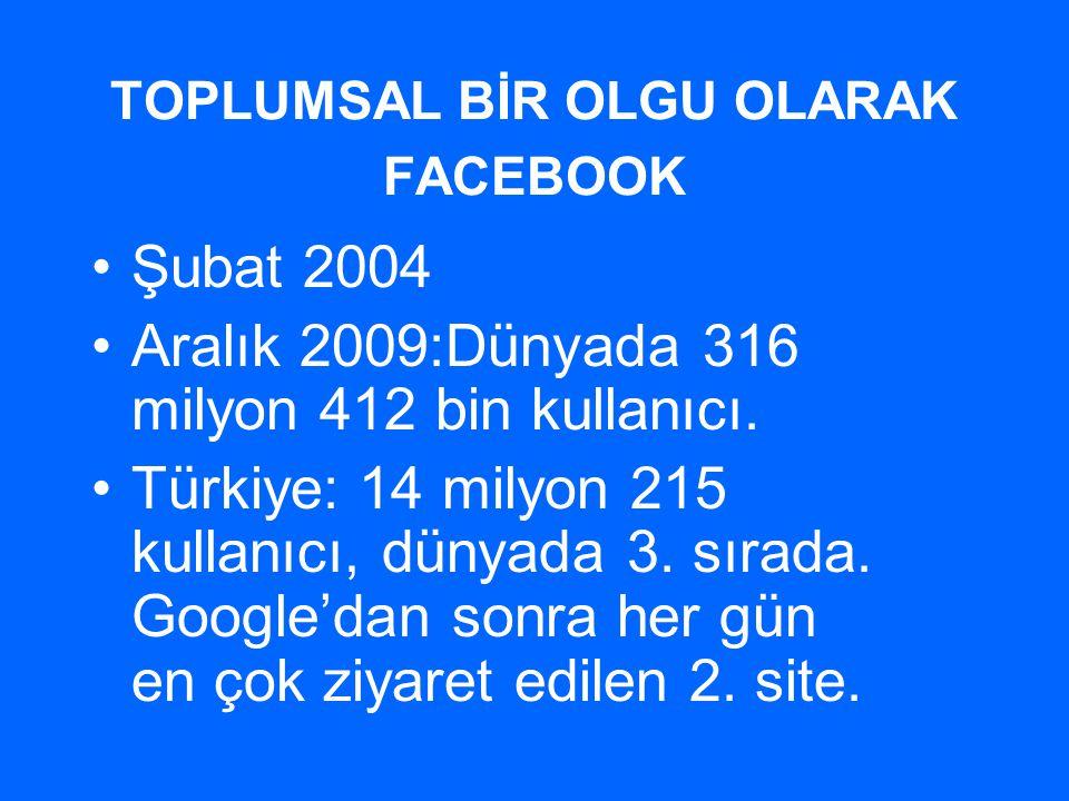 TOPLUMSAL BİR OLGU OLARAK FACEBOOK •Şubat 2004 •Aralık 2009:Dünyada 316 milyon 412 bin kullanıcı. •Türkiye: 14 milyon 215 kullanıcı, dünyada 3. sırada