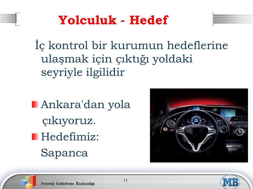 Strateji Geliştirme Başkanlığı 11 Yolculuk - Hedef İç kontrol bir kurumun hedeflerine ulaşmak için çıktığı yoldaki seyriyle ilgilidir Ankara'dan yola