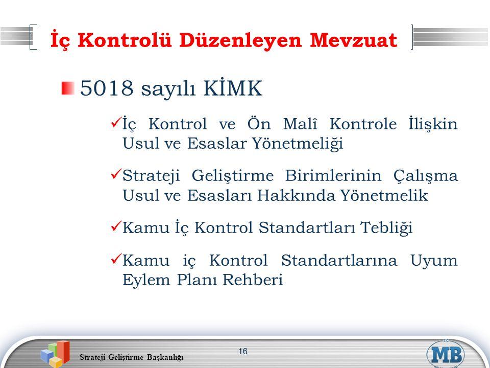Strateji Geliştirme Başkanlığı 16 İç Kontrolü Düzenleyen Mevzuat 5018 sayılı KİMK  İç Kontrol ve Ön Malî Kontrole İlişkin Usul ve Esaslar Yönetmeliği
