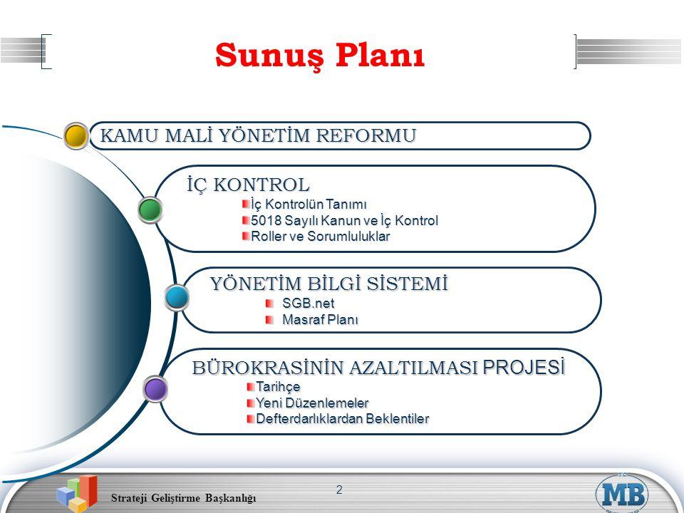 Strateji Geliştirme Başkanlığı 2 Sunuş Planı İÇ KONTROL İç Kontrolün Tanımı 5018 Sayılı Kanun ve İç Kontrol Roller ve Sorumluluklar KAMU MALİ YÖNETİM