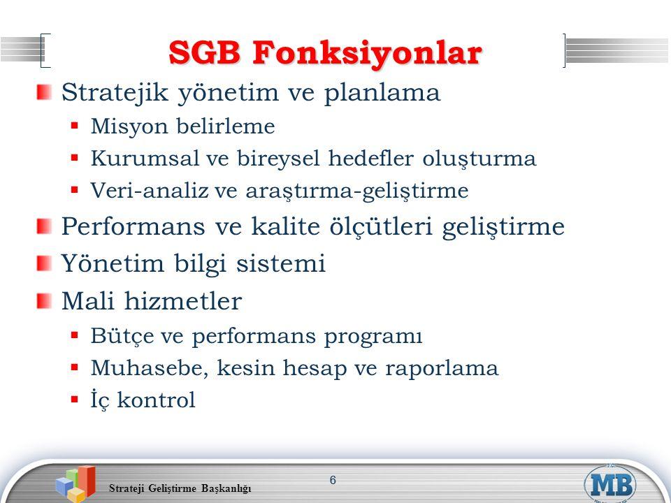 Strateji Geliştirme Başkanlığı 66 SGB Fonksiyonlar Stratejik yönetim ve planlama  Misyon belirleme  Kurumsal ve bireysel hedefler oluşturma  Veri-a