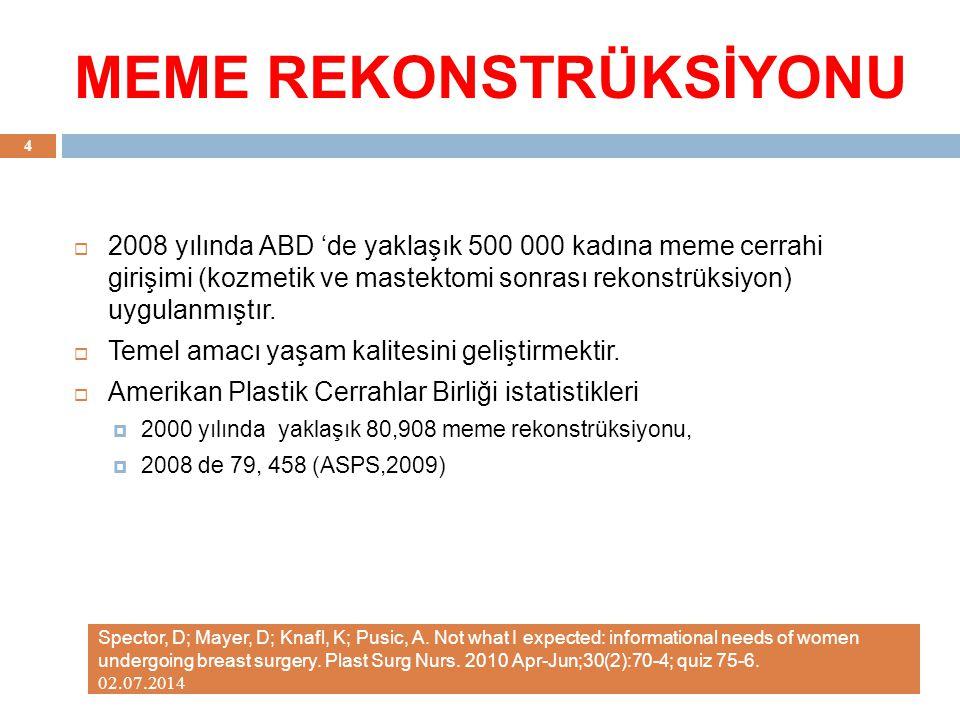 02.07.2014 25 Doku genişletilmesi ile Rekonstrüksiyon.