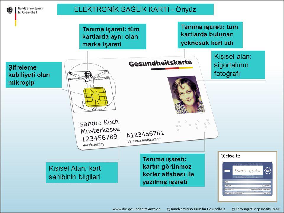 Tanıma işareti: tüm kartlarda bulunan yeknesak kart adı Tanıma işareti: tüm kartlarda aynı olan marka işareti Şifreleme kabiliyeti olan mikroçip ELEKTRONİK SAĞLIK KARTI - Önyüz Kişisel alan: sigortalının fotoğrafı Tanıma işareti: kartın görünmez körler alfabesi ile yazılmış işareti Kişisel Alan: kart sahibinin bilgileri