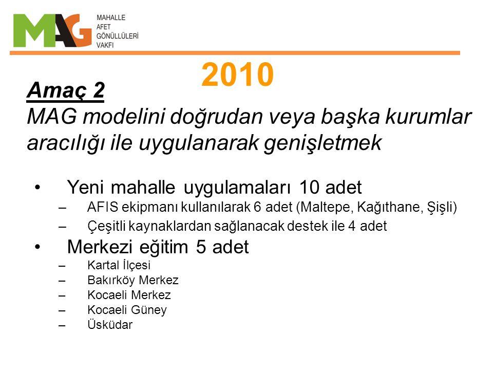 Amaç 2 MAG modelini doğrudan veya başka kurumlar aracılığı ile uygulanarak genişletmek •Yeni mahalle uygulamaları 10 adet –AFIS ekipmanı kullanılarak 6 adet (Maltepe, Kağıthane, Şişli) –Çeşitli kaynaklardan sağlanacak destek ile 4 adet •Merkezi eğitim 5 adet –Kartal İlçesi –Bakırköy Merkez –Kocaeli Merkez –Kocaeli Güney –Üsküdar 2010