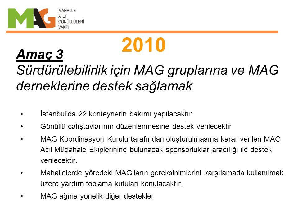 Amaç 3 Sürdürülebilirlik için MAG gruplarına ve MAG derneklerine destek sağlamak •İstanbul'da 22 konteynerin bakımı yapılacaktır •Gönüllü çalıştaylarının düzenlenmesine destek verilecektir •MAG Koordinasyon Kurulu tarafından oluşturulmasına karar verilen MAG Acil Müdahale Ekiplerinine bulunacak sponsorluklar aracılığı ile destek verilecektir.