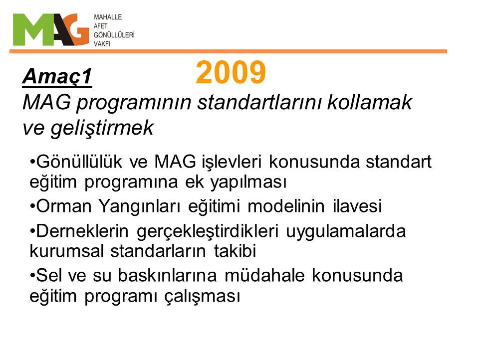 Amaç1 MAG programının standartlarını kollamak ve geliştirmek •Gönüllülük ve MAG işlevleri konusunda standart eğitim programına ek yapılması •Orman Yangınları eğitimi modelinin ilavesi •Derneklerin gerçekleştirdikleri uygulamalarda kurumsal standarların takibi •Sel ve su baskınlarına müdahale konusunda eğitim programı çalışması 2009