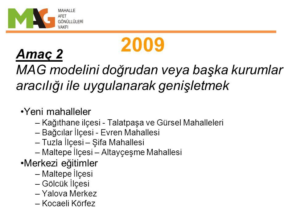 Amaç 2 MAG modelini doğrudan veya başka kurumlar aracılığı ile uygulanarak genişletmek •Yeni mahalleler – Kağıthane ilçesi - Talatpaşa ve Gürsel Mahalleleri – Bağcılar İlçesi - Evren Mahallesi – Tuzla İlçesi – Şifa Mahallesi – Maltepe İlçesi – Altayçeşme Mahallesi •Merkezi eğitimler – Maltepe İlçesi – Gölcük İlçesi – Yalova Merkez – Kocaeli Körfez 2009