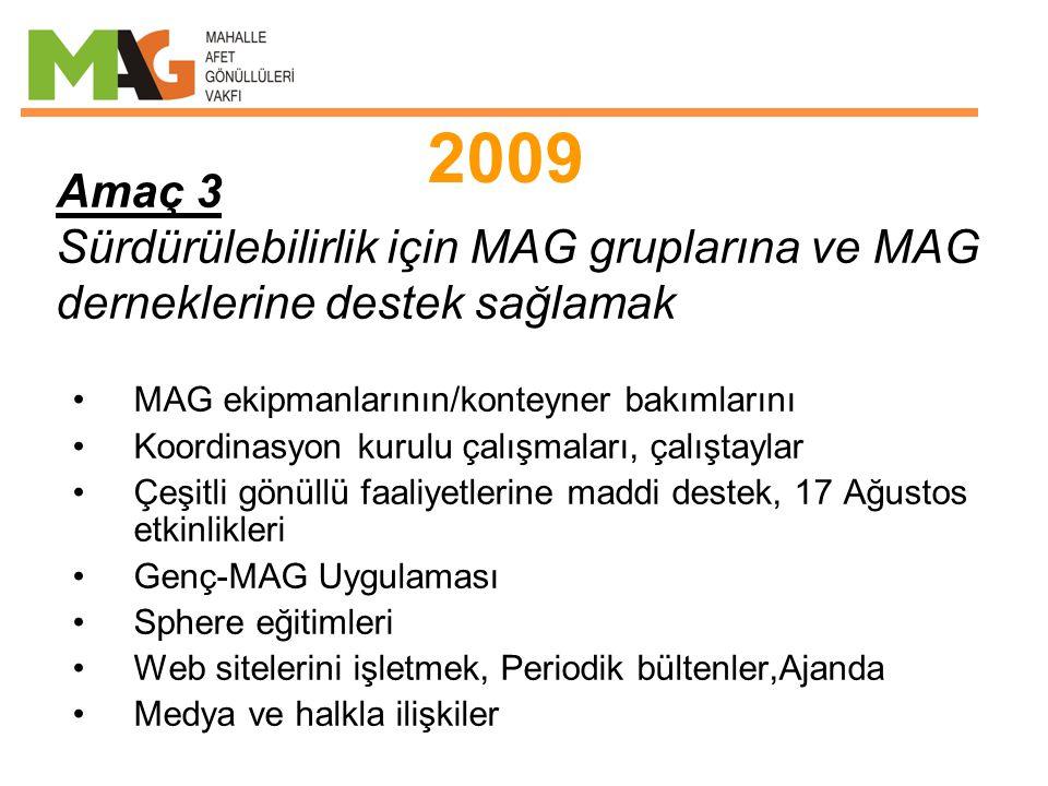 Amaç 3 Sürdürülebilirlik için MAG gruplarına ve MAG derneklerine destek sağlamak •MAG ekipmanlarının/konteyner bakımlarını •Koordinasyon kurulu çalışmaları, çalıştaylar •Çeşitli gönüllü faaliyetlerine maddi destek, 17 Ağustos etkinlikleri •Genç-MAG Uygulaması •Sphere eğitimleri •Web sitelerini işletmek, Periodik bültenler,Ajanda •Medya ve halkla ilişkiler 2009