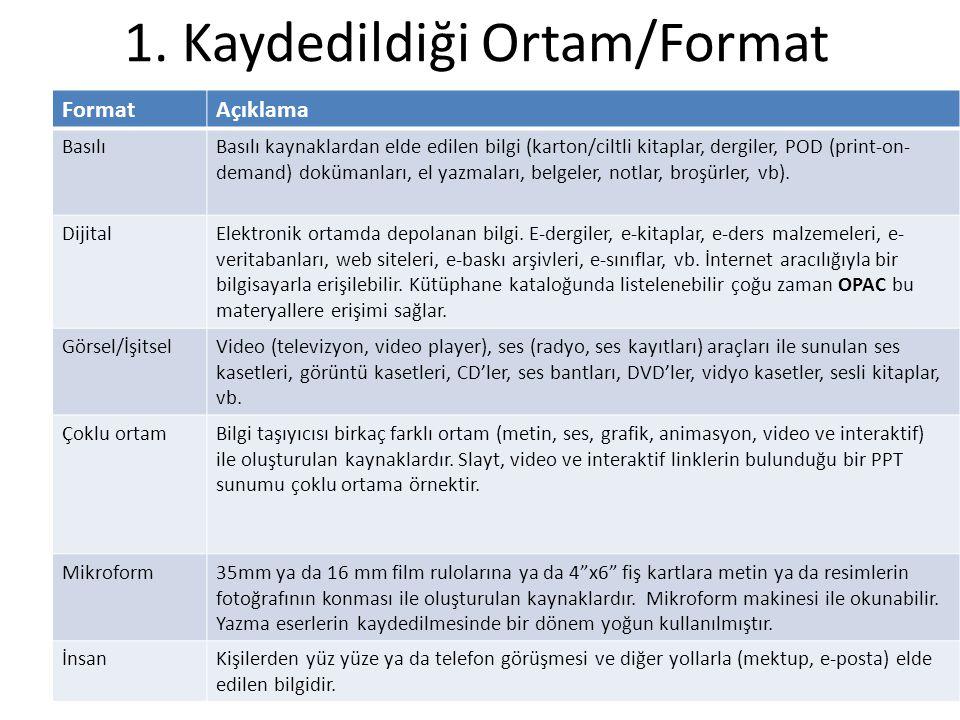 1. Kaydedildiği Ortam/Format FormatAçıklama BasılıBasılı kaynaklardan elde edilen bilgi (karton/ciltli kitaplar, dergiler, POD (print-on- demand) dokü