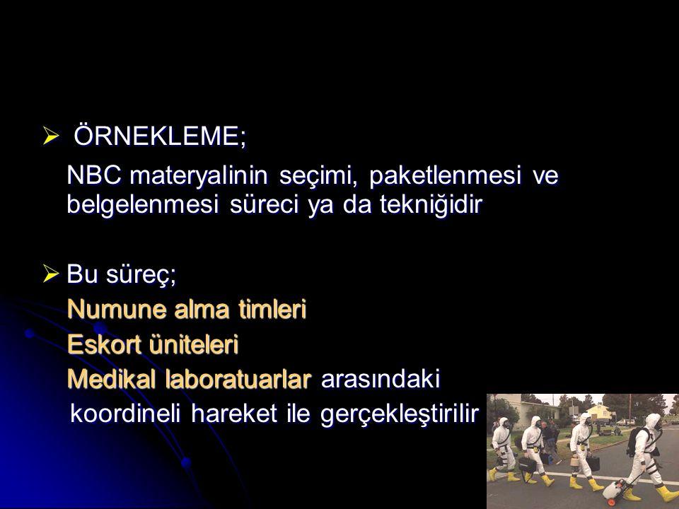  ÖRNEKLEME; NBC materyalinin seçimi, paketlenmesi ve belgelenmesi süreci ya da tekniğidir  Bu süreç; Numune alma timleri Eskort üniteleri Eskort üniteleri Medikal laboratuarlar arasındaki koordineli hareket ile gerçekleştirilir koordineli hareket ile gerçekleştirilir