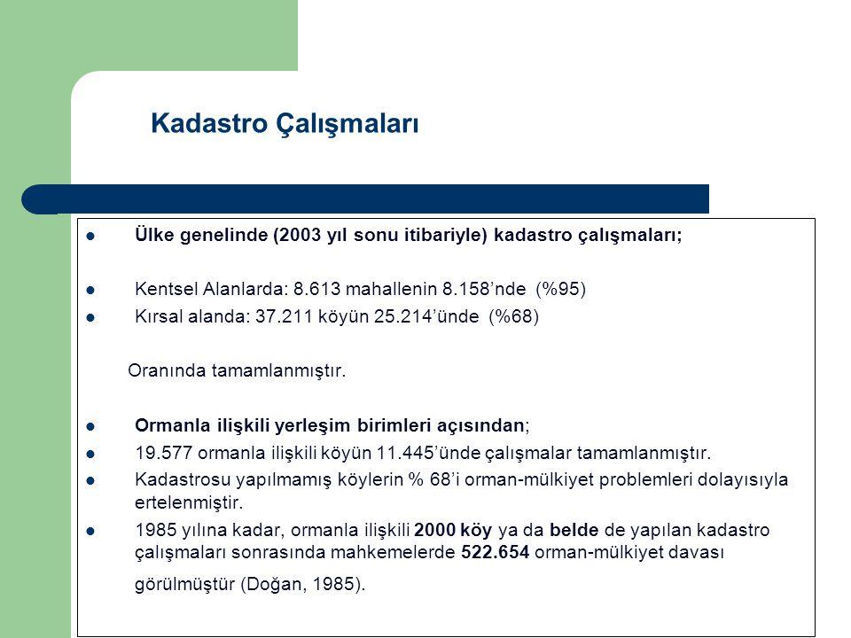  Ülke genelinde (2003 yıl sonu itibariyle) kadastro çalışmaları;  Kentsel Alanlarda: 8.613 mahallenin 8.158'nde (%95)  Kırsal alanda: 37.211 köyün 25.214'ünde (%68) Oranında tamamlanmıştır.