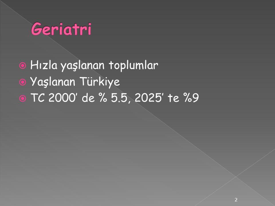 Hızla yaşlanan toplumlar  Yaşlanan Türkiye  TC 2000' de % 5.5, 2025' te %9 2