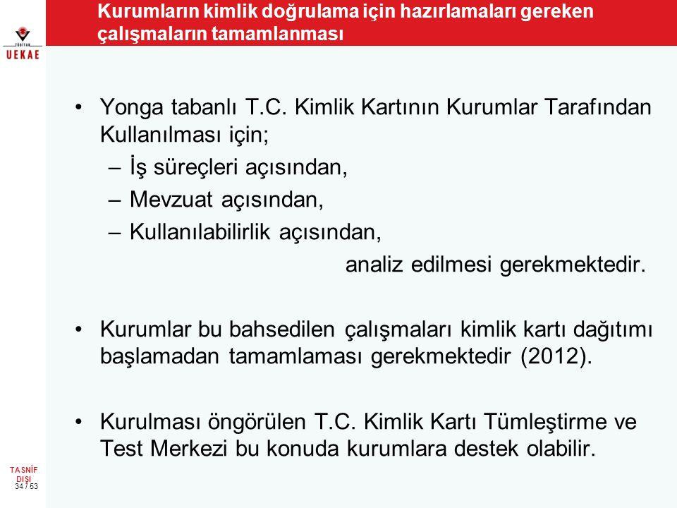 TASNİF DIŞI Kurumların kimlik doğrulama için hazırlamaları gereken çalışmaların tamamlanması •Yonga tabanlı T.C.