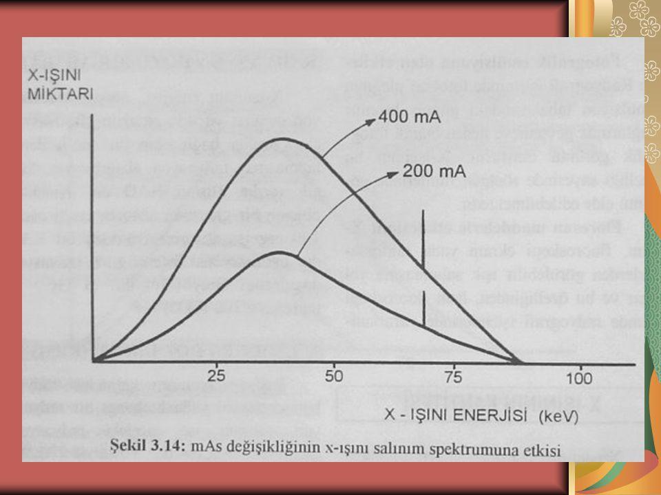 MİLİAMPERSANİYE (mAs) X-ışınının miktarı mAs ile doğru orantılıdır.