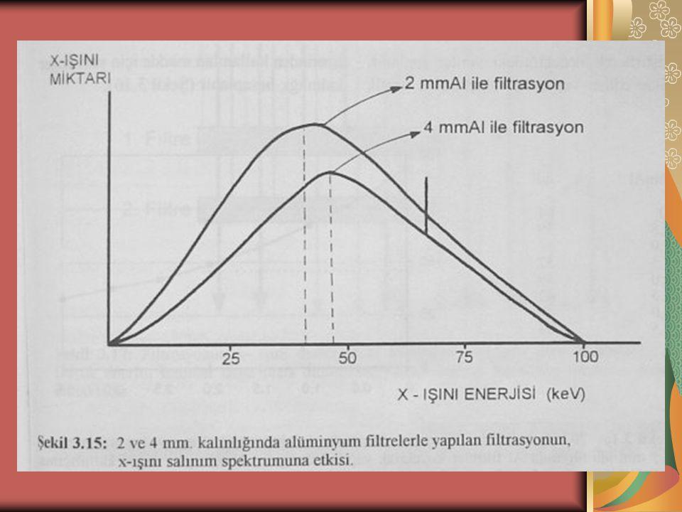 FİLTRASYON Filtrasyon, x ışınının hem kantitesini hem de kalitesini etkileyen bir faktördür.