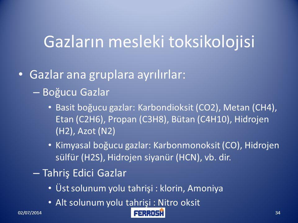 Gazların mesleki toksikolojisi • Gazlar ana gruplara ayrılırlar: – Boğucu Gazlar • Basit boğucu gazlar: Karbondioksit (CO2), Metan (CH4), Etan (C2H6),