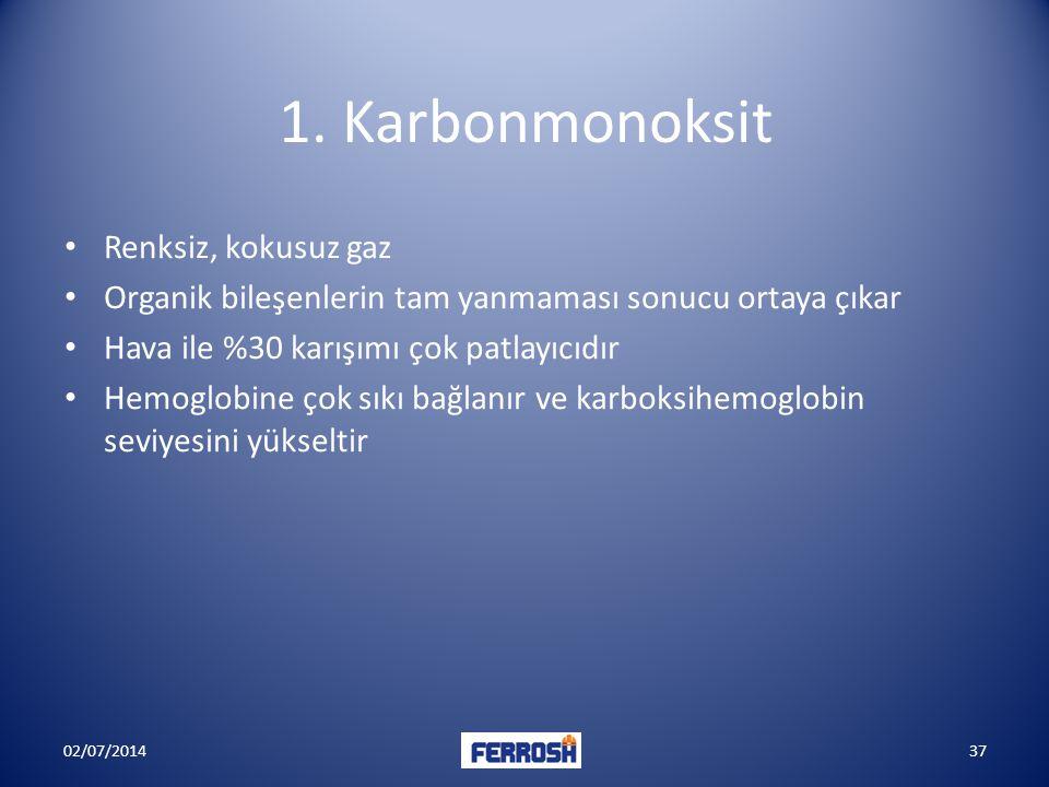 1. Karbonmonoksit • Renksiz, kokusuz gaz • Organik bileşenlerin tam yanmaması sonucu ortaya çıkar • Hava ile %30 karışımı çok patlayıcıdır • Hemoglobi