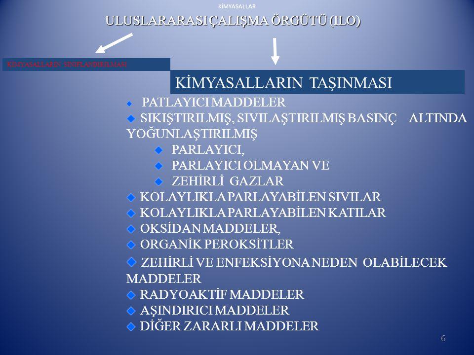 6 KİMYASALLAR ULUSLARARASI ÇALIŞMA ÖRGÜTÜ (ILO) KİMYASALLARIN SINIFLANDIRILMASI KİMYASALLARIN TAŞINMASI PATLAYICI MADDELER SIKIŞTIRILMIŞ, SIVILAŞTIRIL
