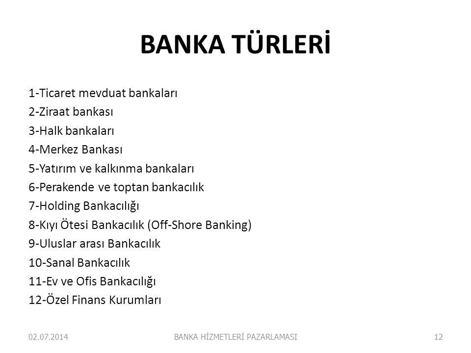 BANKA TÜRLERİ 1-Ticaret mevduat bankaları 2-Ziraat bankası 3-Halk bankaları 4-Merkez Bankası 5-Yatırım ve kalkınma bankaları 6-Perakende ve toptan ban