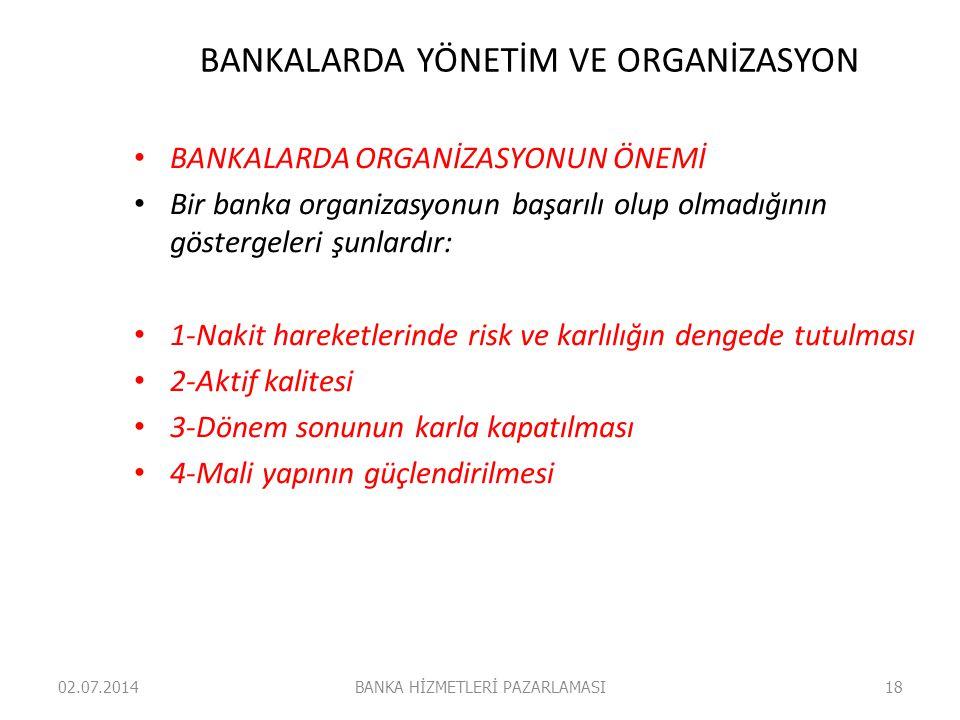BANKALARDA YÖNETİM VE ORGANİZASYON • BANKALARDA ORGANİZASYONUN ÖNEMİ • Bir banka organizasyonun başarılı olup olmadığının göstergeleri şunlardır: • 1-