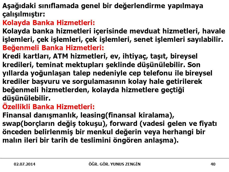 02.07.2014ÖĞR. GÖR. YUNUS ZENGİN40 Aşağıdaki sınıflamada genel bir değerlendirme yapılmaya çalışılmıştır: Kolayda Banka Hizmetleri: Kolayda banka hizm