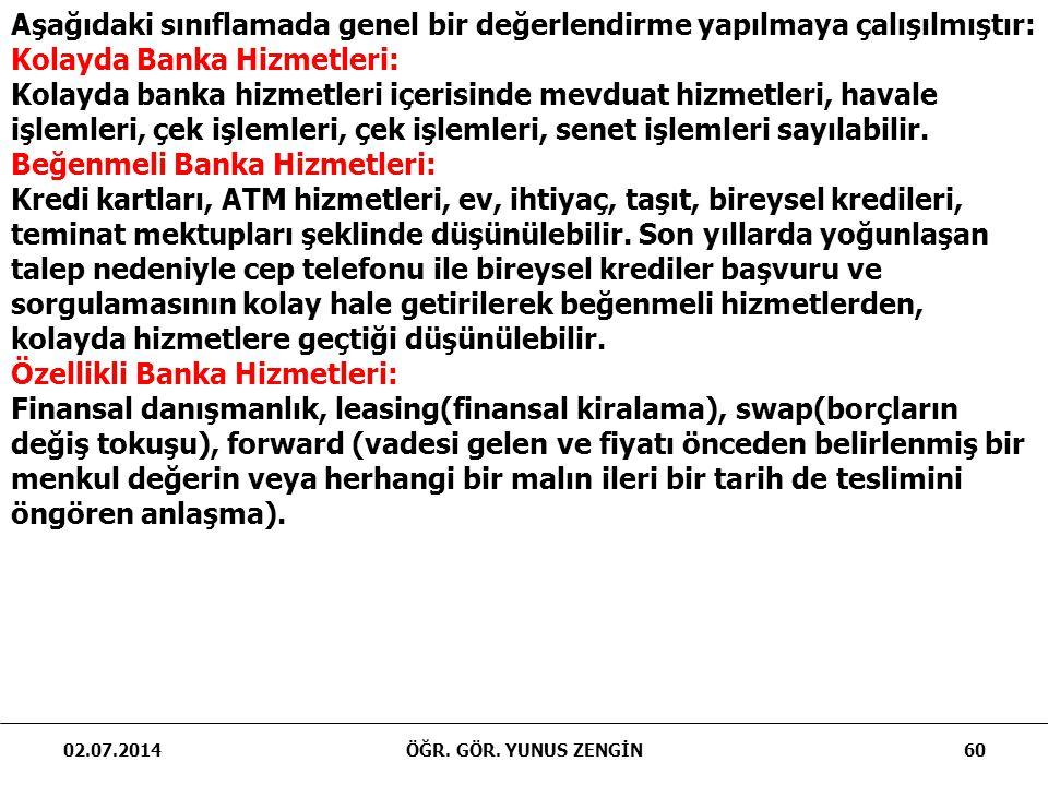 02.07.201460ÖĞR. GÖR. YUNUS ZENGİN Aşağıdaki sınıflamada genel bir değerlendirme yapılmaya çalışılmıştır: Kolayda Banka Hizmetleri: Kolayda banka hizm
