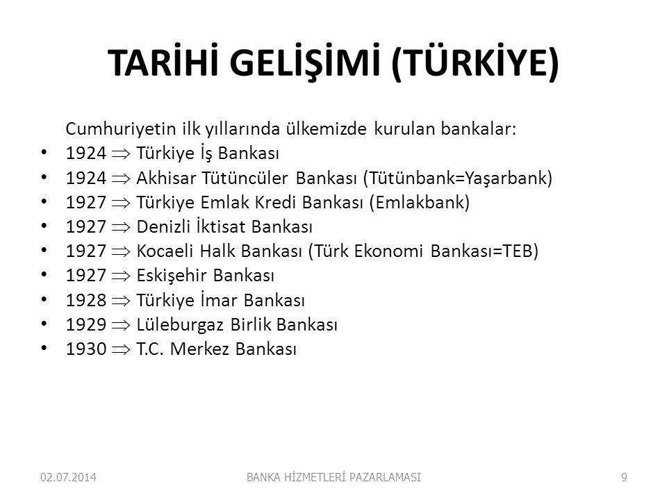 TARİHİ GELİŞİMİ (TÜRKİYE) Cumhuriyetin ilk yıllarında ülkemizde kurulan bankalar: • 1924  Türkiye İş Bankası • 1924  Akhisar Tütüncüler Bankası (Tüt