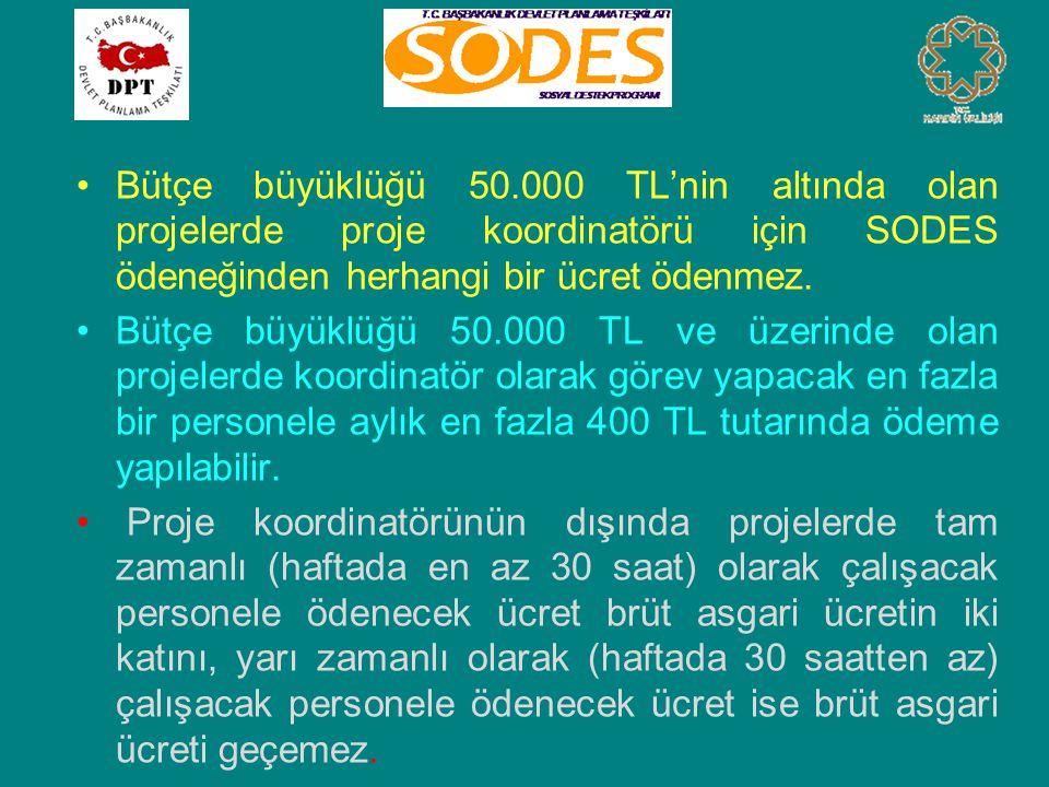 •Bütçe büyüklüğü 50.000 TL'nin altında olan projelerde proje koordinatörü için SODES ödeneğinden herhangi bir ücret ödenmez. •Bütçe büyüklüğü 50.000 T