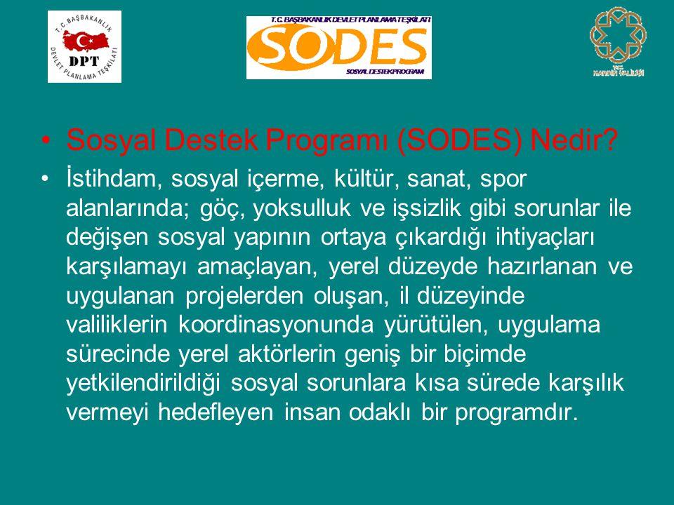 •Sosyal Destek Programı (SODES) Nedir? •İstihdam, sosyal içerme, kültür, sanat, spor alanlarında; göç, yoksulluk ve işsizlik gibi sorunlar ile değişen