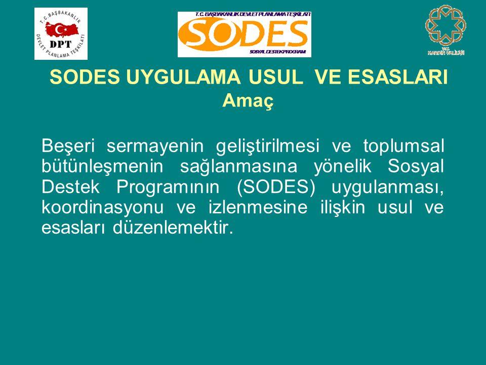 SODES UYGULAMA USUL VE ESASLARI Amaç Beşeri sermayenin geliştirilmesi ve toplumsal bütünleşmenin sağlanmasına yönelik Sosyal Destek Programının (SODES