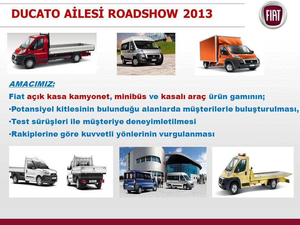 AMACIMIZ: Fiat açık kasa kamyonet, minibüs ve kasalı araç ürün gamının; • Potansiyel kitlesinin bulunduğu alanlarda müşterilerle buluşturulması, • Test sürüşleri ile müşteriye deneyimletilmesi • Rakiplerine göre kuvvetli yönlerinin vurgulanması « DUCATO AİLESİ ROADSHOW 2013