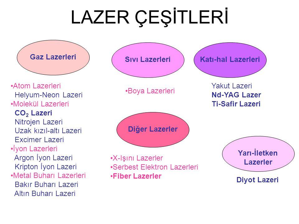LAZER ÇEŞİTLERİ Gaz LazerleriSıvı LazerleriKatı-hal LazerleriDiğer Lazerler •Atom Lazerleri Helyum-Neon Lazeri •Molekül Lazerleri CO 2 Lazeri Nitrojen Lazeri Uzak kızıl-altı Lazeri Excimer Lazeri •İyon Lazerleri Argon İyon Lazeri Kripton İyon Lazeri •Metal Buharı Lazerleri Bakır Buharı Lazeri Altın Buharı Lazeri •Boya Lazerleri Yakut Lazeri Nd-YAG Lazer Ti-Safir Lazeri •X-Işını Lazerler •Serbest Elektron Lazerleri •Fiber Lazerler Yarı-İletken Lazerler Diyot Lazeri