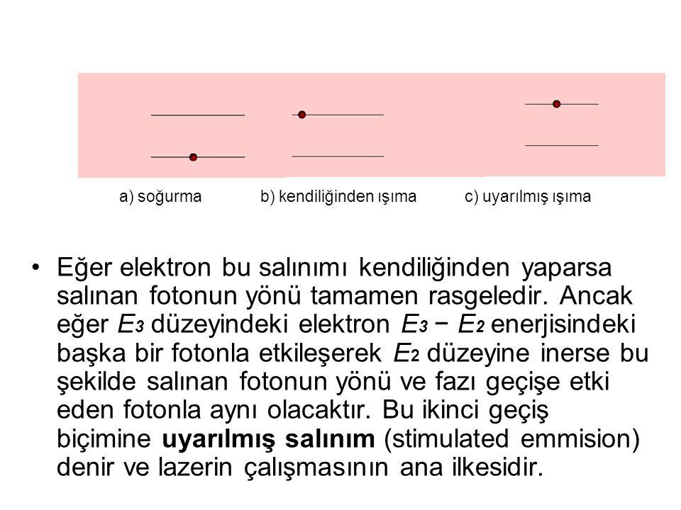 •Eğer elektron bu salınımı kendiliğinden yaparsa salınan fotonun yönü tamamen rasgeledir.