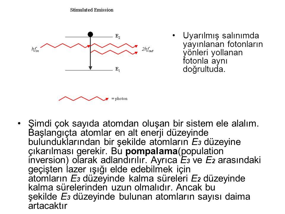 •Şimdi çok sayıda atomdan oluşan bir sistem ele alalım.