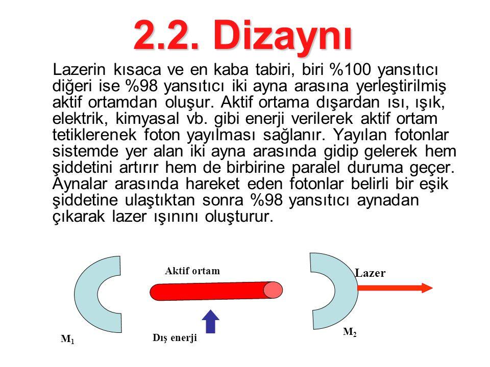 2.2. Dizaynı Lazerin kısaca ve en kaba tabiri, biri %100 yansıtıcı diğeri ise %98 yansıtıcı iki ayna arasına yerleştirilmiş aktif ortamdan oluşur. Akt