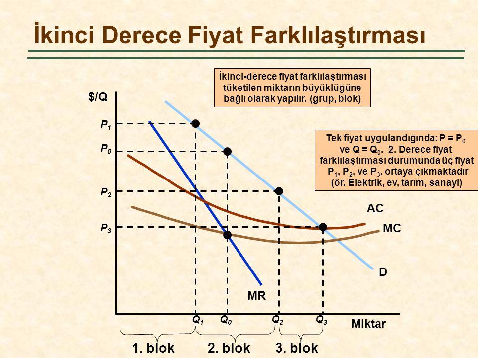 İkinci Derece Fiyat Farklılaştırması Miktar $/Q D MR MC AC P0P0 Q0Q0 Tek fiyat uygulandığında: P = P 0 ve Q = Q 0. 2. Derece fiyat farklılaştırması du