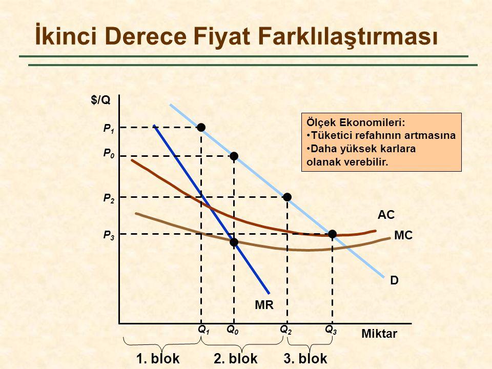 İkinci Derece Fiyat Farklılaştırması Miktar $/Q D MR MC AC P0P0 Q0Q0 P1P1 Q1Q1 1. blok P2P2 Q2Q2 P3P3 Q3Q3 2. blok3. blok Ölçek Ekonomileri: •Tüketici