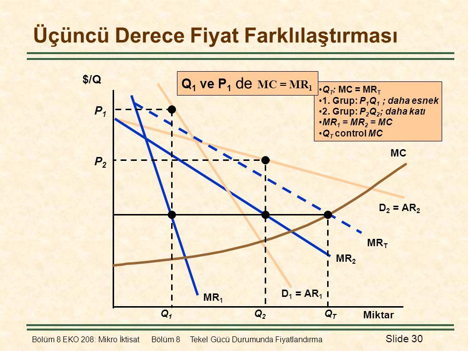 Bölüm 8 EKO 208: Mikro İktisat Bölüm 8 Tekel Gücü Durumunda Fiyatlandırma Slide 30 Üçüncü Derece Fiyat Farklılaştırması Miktar D 2 = AR 2 MR 2 $/Q D 1
