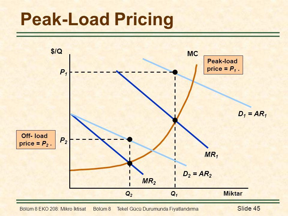 Bölüm 8 EKO 208: Mikro İktisat Bölüm 8 Tekel Gücü Durumunda Fiyatlandırma Slide 45 MR 1 D 1 = AR 1 MC P1P1 Q1Q1 Peak-load price = P 1. Peak-Load Prici