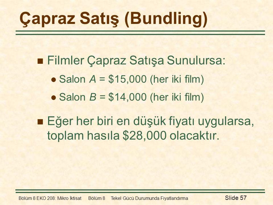 Bölüm 8 EKO 208: Mikro İktisat Bölüm 8 Tekel Gücü Durumunda Fiyatlandırma Slide 57 Çapraz Satış (Bundling)  Filmler Çapraz Satışa Sunulursa:  Salon