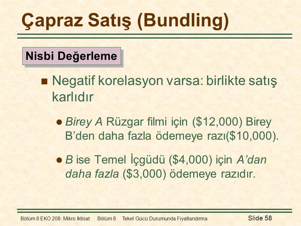 Bölüm 8 EKO 208: Mikro İktisat Bölüm 8 Tekel Gücü Durumunda Fiyatlandırma Slide 58 Çapraz Satış (Bundling)  Negatif korelasyon varsa: birlikte satış