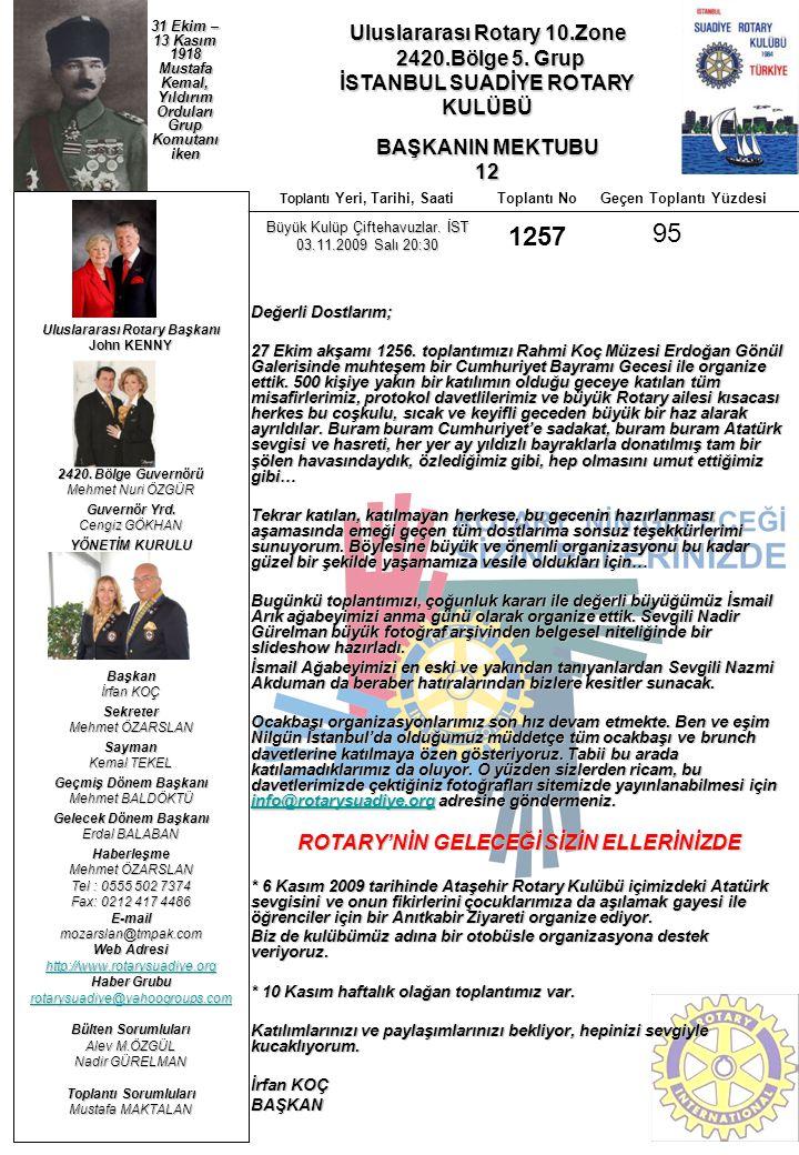 Uluslararası Rotary 10.Zone 2420.Bölge 5. Grup 2420.Bölge 5. Grup İSTANBUL SUADİYE ROTARY KULÜBÜ BAŞKANIN MEKTUBU 12 Uluslararası Rotary Başkanı John