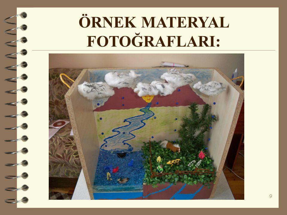 9 ÖRNEK MATERYAL FOTOĞRAFLARI: