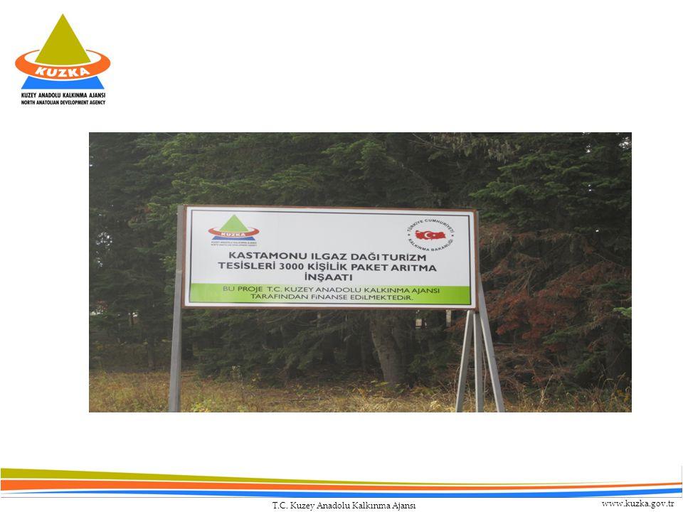 T.C. Kuzey Anadolu Kalkınma Ajansı www.kuzka.gov.tr
